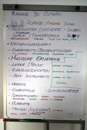 Schwerpunktthema im Kinderhaus Riederau bis Ostern